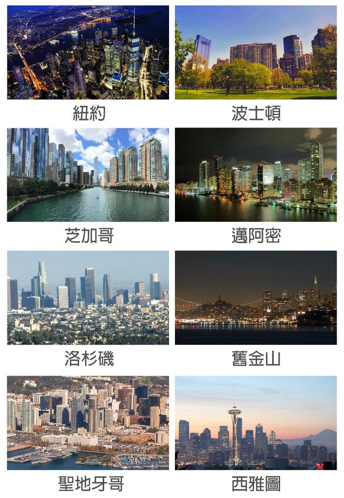 美國遊學可選擇東西岸,各有風情,紐約、洛杉磯、波士頓、聖地牙哥、西雅圖遊學。