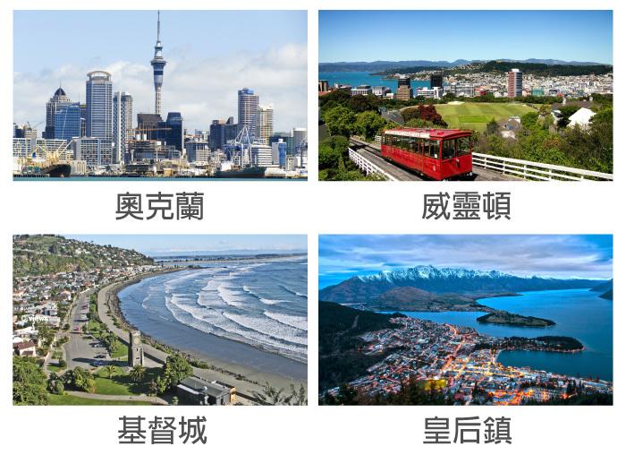 紐西蘭遊學,嚮往大自然的你,非常適合這個國家。